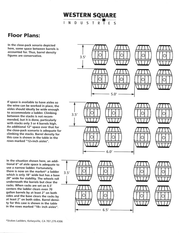 Barrel Rack space plan